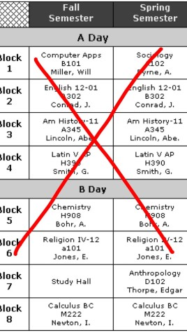 Students not ready for block scheduling
